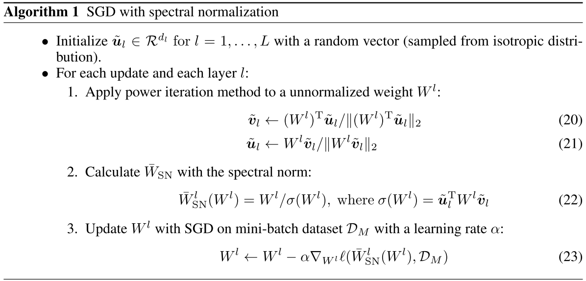 Spectral Norm algorithm