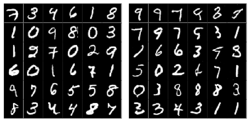 Comparing real and fake mnist images