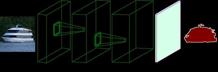 ResNet bottleneck layer