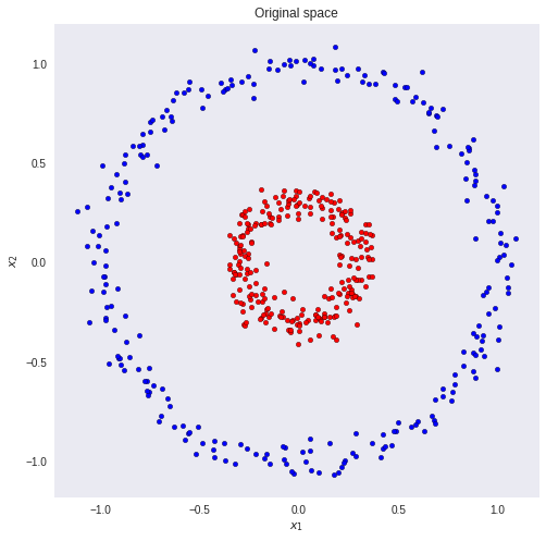 linearly inseparable data